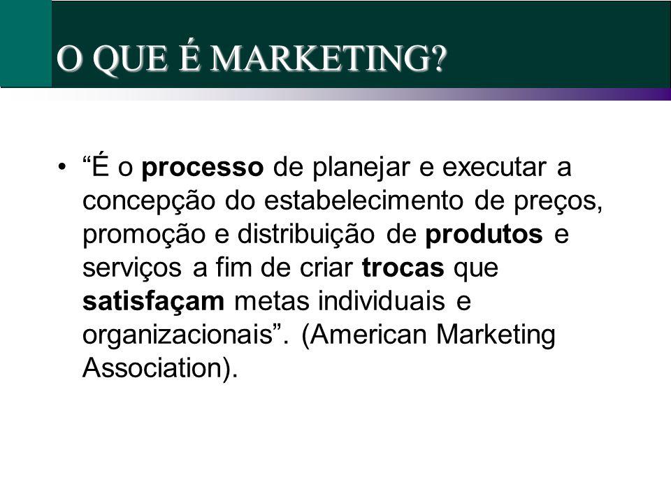 O QUE É MARKETING? É o processo de planejar e executar a concepção do estabelecimento de preços, promoção e distribuição de produtos e serviços a fim