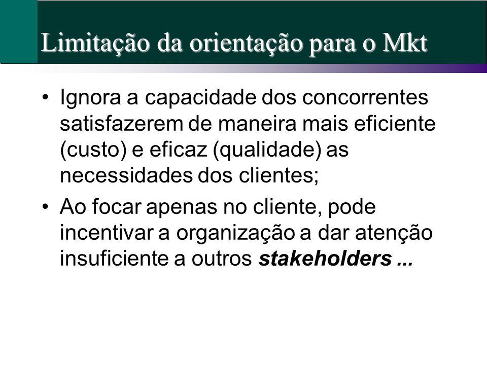 Limitação da orientação para o Mkt Ignora a capacidade dos concorrentes satisfazerem de maneira mais eficiente (custo) e eficaz (qualidade) as necessi