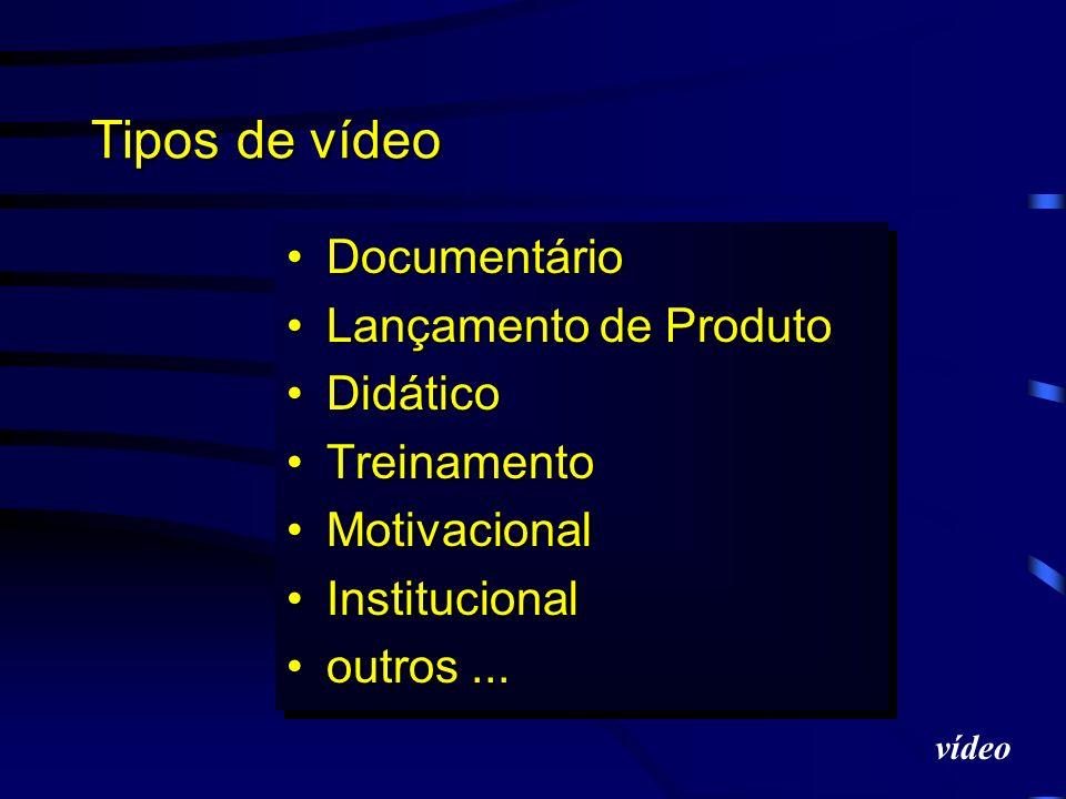 Tipos de roteiro TeledramaturgiaTeledramaturgia TelejornalismoTelejornalismo Comercial para TVComercial para TV VídeoVídeo