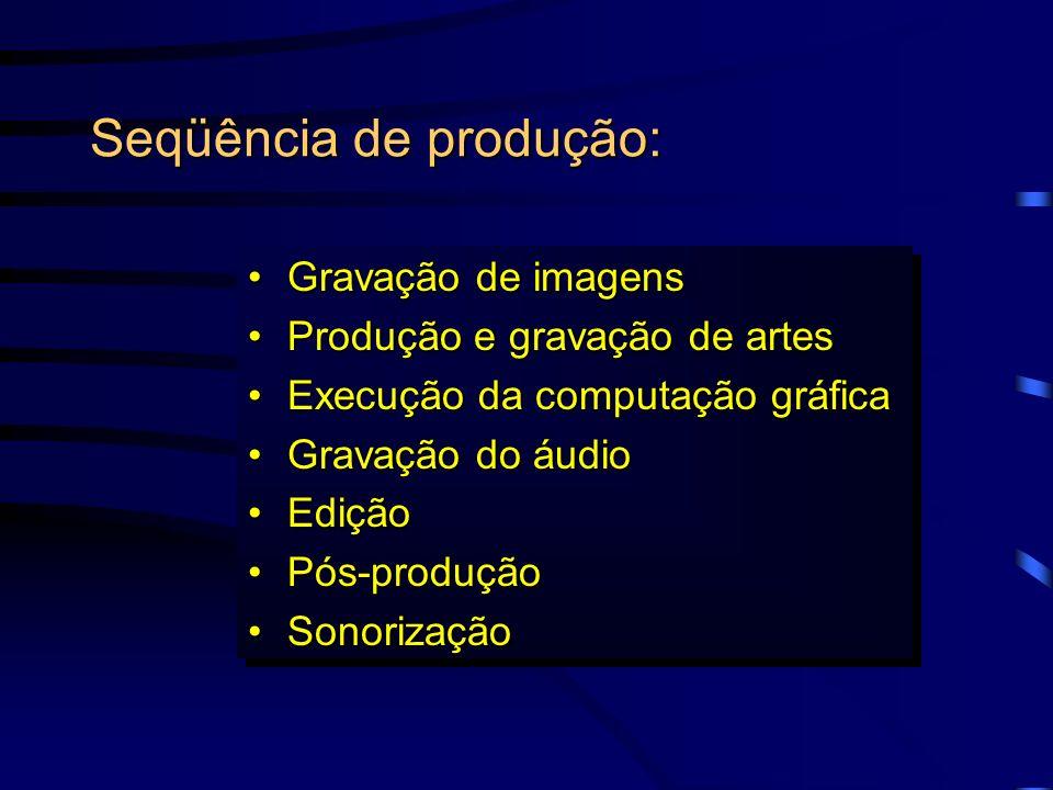 Providências de Produção CenárioCenário Materiais de cena Materiais de cena Figurino Figurino Captação externa Captação externa Captação estúdio Capta