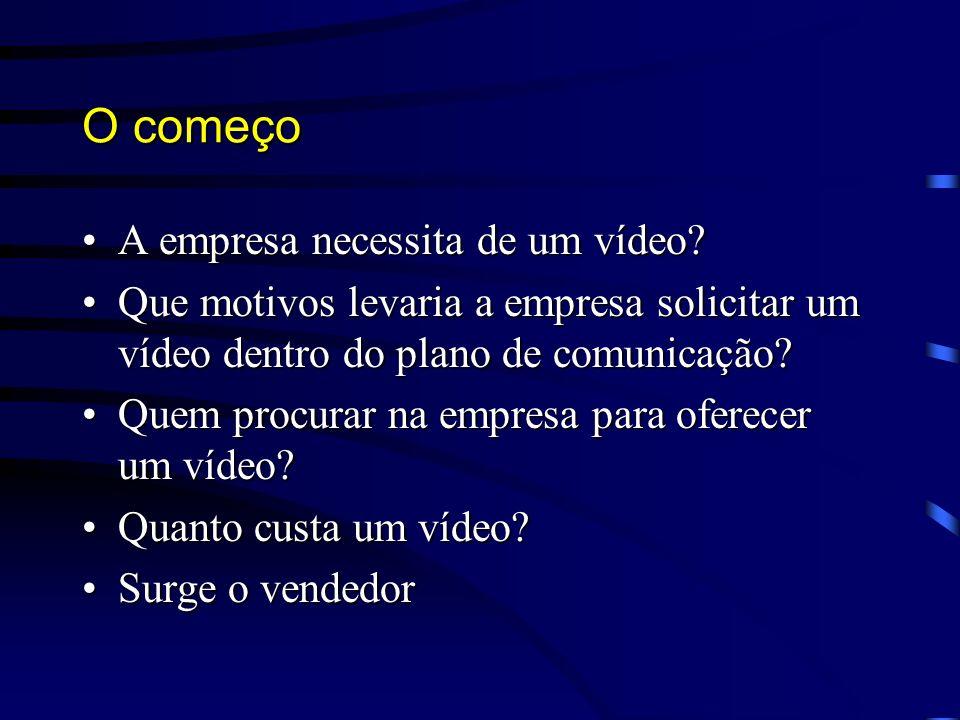 A Empresa precisa de vídeo?