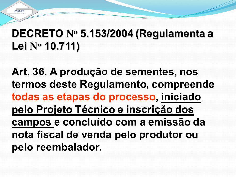 DECRETO N o 5.153/2004 (Regulamenta a Lei N o 10.711) Art.