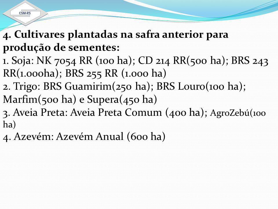 4.Cultivares plantadas na safra anterior para produção de sementes: 1.