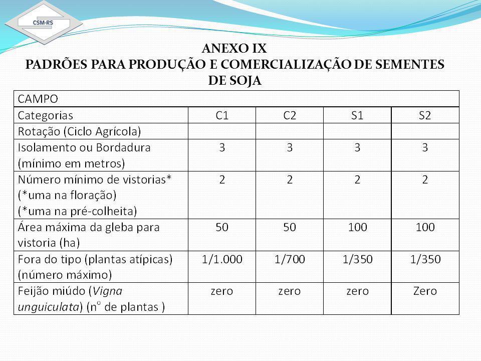 ANEXO IX PADRÕES PARA PRODUÇÃO E COMERCIALIZAÇÃO DE SEMENTES DE SOJA