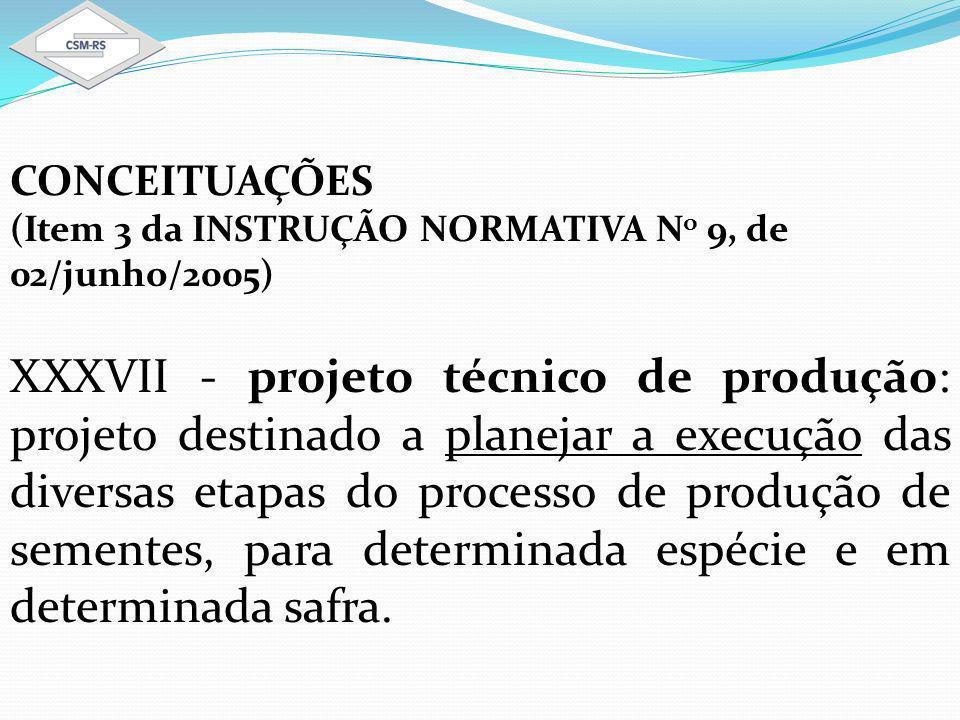 II - identificação do produtor (nome, nº de inscrição no RENASEM e endereço completo);
