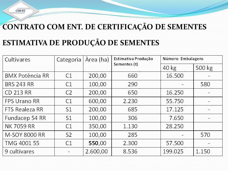 CONTRATO COM ENT. DE CERTIFICAÇÃO DE SEMENTES ESTIMATIVA DE PRODUÇÃO DE SEMENTES