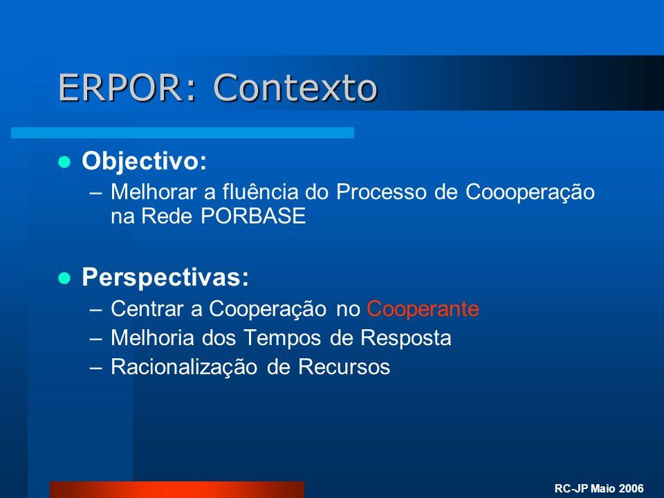 RC-JP Maio 2006 ERPOR: Contexto Objectivo: –Melhorar a fluência do Processo de Coooperação na Rede PORBASE Perspectivas: –Centrar a Cooperação no Cooperante –Melhoria dos Tempos de Resposta –Racionalização de Recursos
