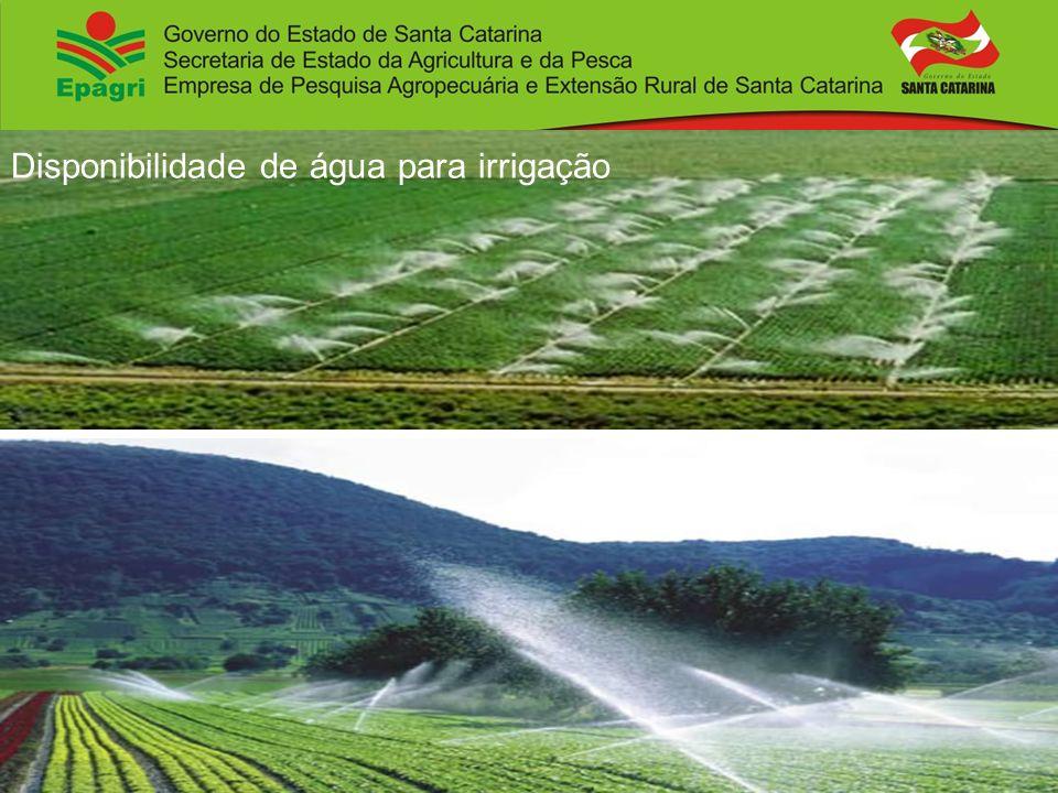 Disponibilidade de água para irrigação