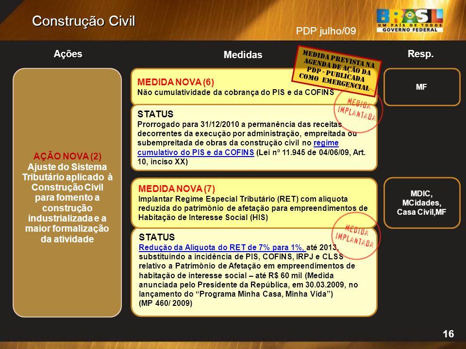 AÇÃO NOVA (2) Ajuste do Sistema Tributário aplicado à Construção Civil para fomento a construção industrializada e a maior formalização da atividade MEDIDA NOVA (6) Não cumulatividade da cobrança do PIS e da COFINS STATUS Prorrogado para 31/12/2010 a permanência das receitas decorrentes da execução por administração, empreitada ou subempreitada de obras da construção civil no regime cumulativo do PIS e da COFINS (Lei nº 11.945 de 04/06/09, Art.