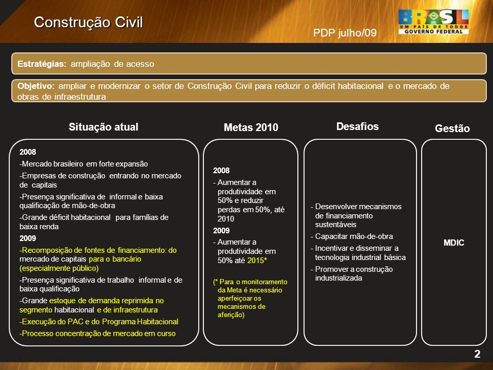 MEDIDA NOVA (5) Elaborar modelagem de um Fundo para Renovação Imobiliária MDIC, MCidades STATUS Em elaboração estudo de modelagem de um Fundo Imobiliário, por meio de um projeto de lei municipal, para agilizar o processo de reinserção e disponibilização de lotes urbanos com infraestrutura já instalada para novos empreendimentos habitacionais Previsão de finalização : dezembro/2009 (cronograma)cronograma AÇÃO NOVA (1) Fomento a maior oferta de imóveis urbanos e melhores práticas no provimento de infraestrutura MEDIDA NOVA (4) Disseminar o uso de boas práticas no provimento de infraestrutura para empreendimentos imobiliários STATUS Contratado estudo para apresentação panorama do segmento, diagnóstico de gargalos e propostas de soluções tecnológicas, organizacionais e comerciais voltadas aos ganhos de produtividade e à redução de custos na construção de Infraestrutura urbana (arruamento, pavimentação, saneamento, energia e comunicações) Previsão de finalização: outubro/2009 (cronograma)cronograma MDIC, MCidades, MF, Casa Civil, Entidades Setoriais Resp.Ações Medidas PDP julho/09 13 Construção Civil