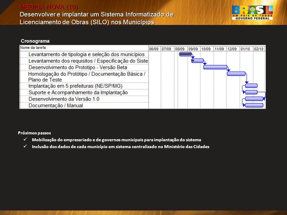 MEDIDA NOVA (10) Desenvolver e implantar um Sistema Informatizado de Licenciamento de Obras (SILO) nos Municípios Próximos passos Mobilização do empresariado e de governos municipais para implantação do sistema Inclusão dos dados de cada município em sistema centralizado no Ministério das Cidades Cronograma