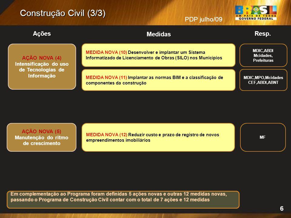 6 Construção Civil (3/3) PDP julho/09 Resp.Ações Medidas Em complementação ao Programa foram definidas 5 ações novas e outras 12 medidas novas, passando o Programa de Construção Civil contar com o total de 7 ações e 12 medidas AÇÃO NOVA (4) Intensificação do uso de Tecnologias de Informação MEDIDA NOVA (10) Desenvolver e implantar um Sistema Informatizado de Licenciamento de Obras (SILO) nos Municípios MDIC,ABDI Mcidades, Prefeituras MEDIDA NOVA (11) Implantar as normas BIM e a classificação de componentes da construção MDIC,MPO,Mcidades CEF,ABDI,ABNT AÇÃO NOVA (5) Manutenção do ritmo de crescimento MEDIDA NOVA (12) Reduzir custo e prazo de registro de novos empreendimentos imobiliários MF