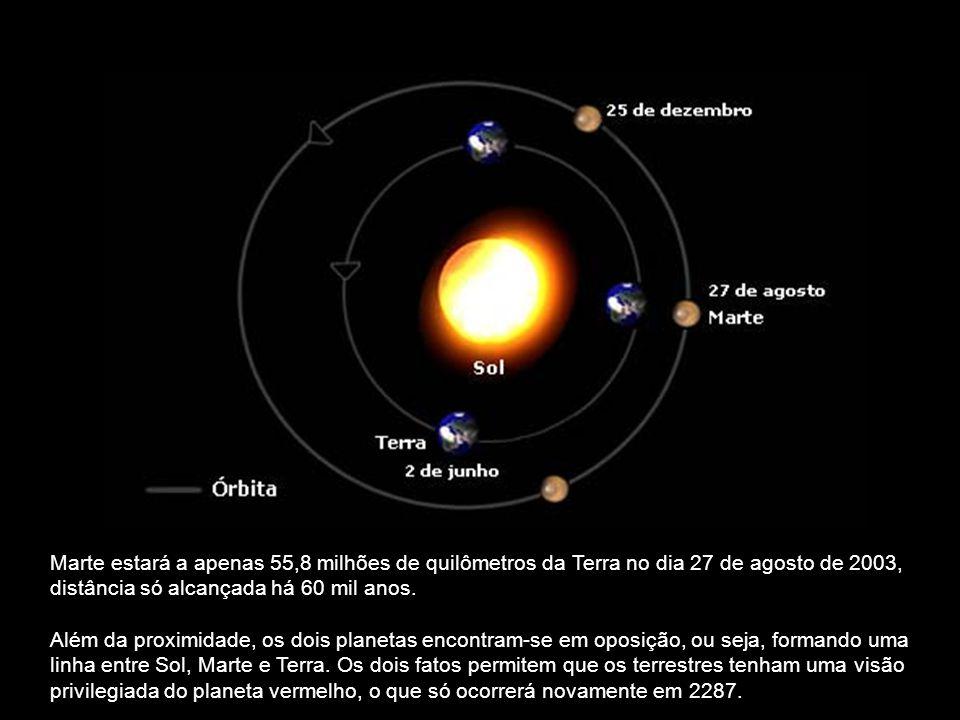 Marte estará a apenas 55,8 milhões de quilômetros da Terra no dia 27 de agosto de 2003, distância só alcançada há 60 mil anos. Além da proximidade, os