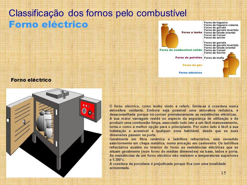 15 O forno eléctrico, como tenho vindo a referir, limita-se à cozedura numa atmosfera oxidante. Embora seja possível uma atmosfera redutora, é desacon