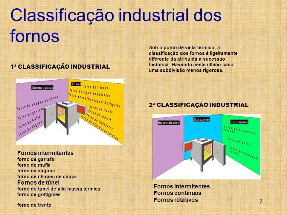 3 Classificação industrial dos fornos Sob o ponto de vista térmico, a classificação dos fornos é ligeiramente diferente da atribuída à sucessão histór