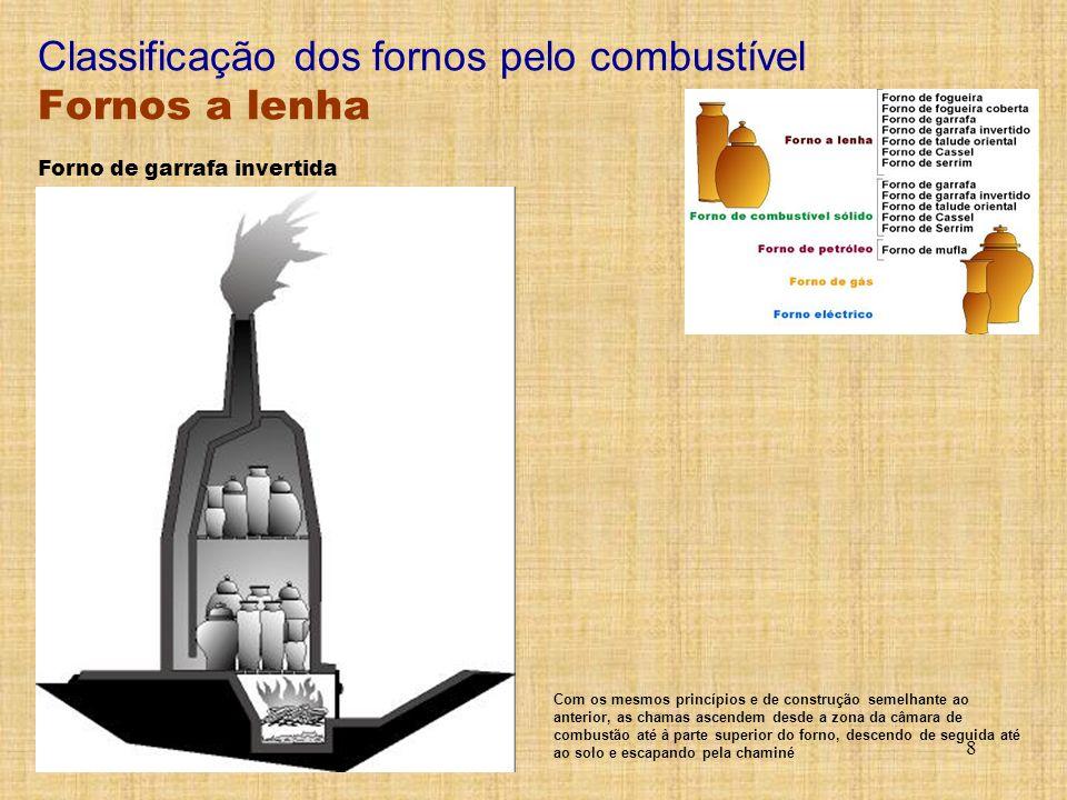 8 Classificação dos fornos pelo combustível Fornos a lenha Com os mesmos princípios e de construção semelhante ao anterior, as chamas ascendem desde a