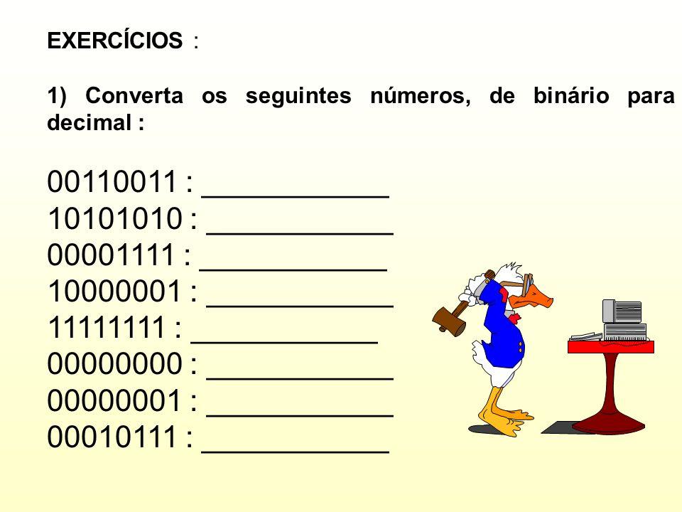 Conversão entre bases... Binário para Decimal : Vamos converter o número binário 01001011 para decimal : 11110000 1 2 0 0 8 0 0 64 0 7 5 0 1 0 0 1 0 1