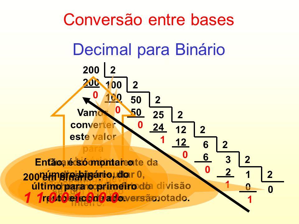 EXERCÍCIOS : 1) Converta os seguintes números, de binário para decimal : 00110011 : ___________ 10101010 : ___________ 00001111 : ___________ 10000001