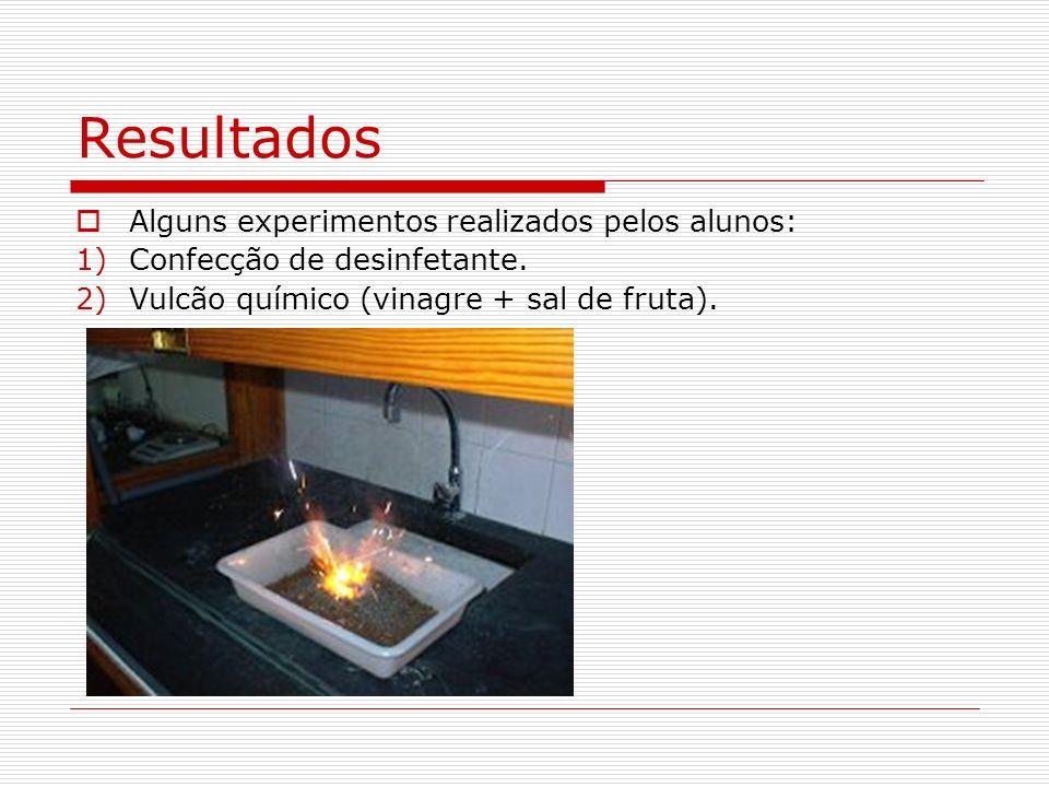 Resultados Alguns experimentos realizados pelos alunos: 1)Confecção de desinfetante. 2)Vulcão químico (vinagre + sal de fruta).