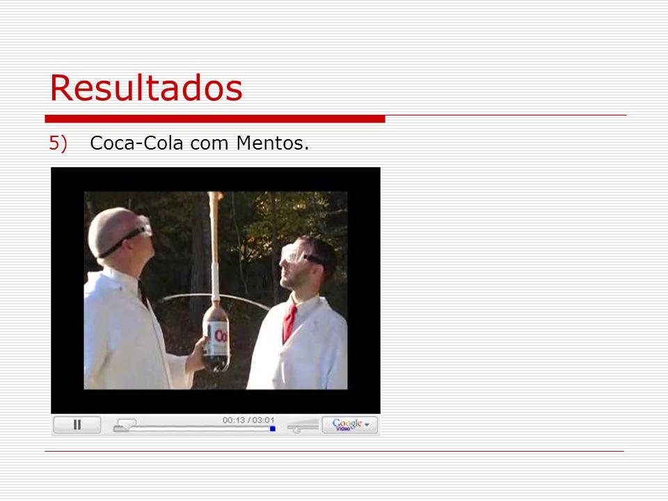 Resultados 5)Coca-Cola com Mentos.