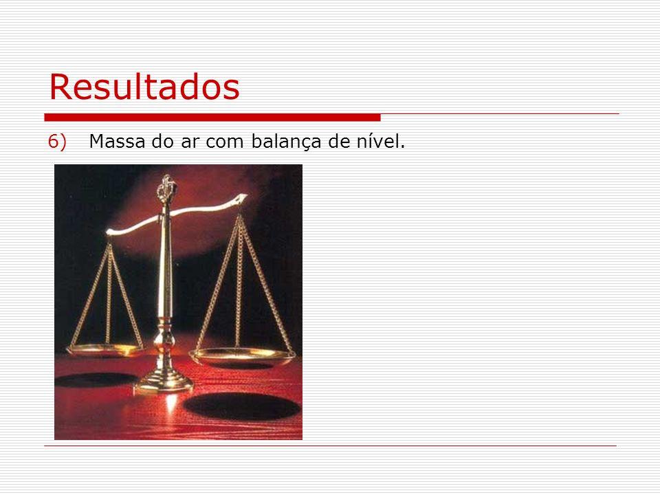 Resultados 6)Massa do ar com balança de nível.