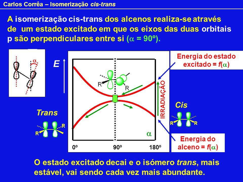 Carlos Corrêa – Isomerização cis-trans A isomerização cis-trans dos alcenos realiza-se através de um estado excitado em que os eixos das duas orbitais