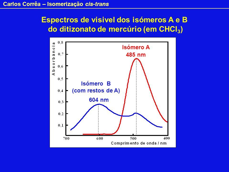 Carlos Corrêa – Isomerização cis-trans Isómero A 485 nm 604 nm Isómero B (com restos de A) Espectros de visivel dos isómeros A e B do ditizonato de me