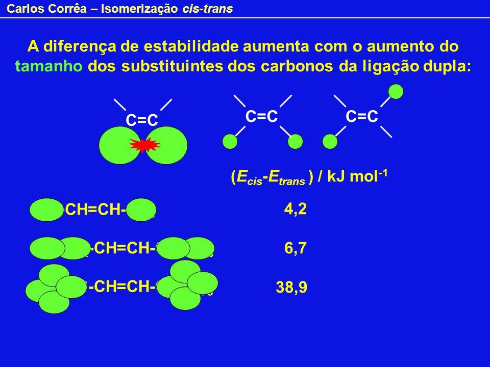 Carlos Corrêa – Isomerização cis-trans Vide Alan T.