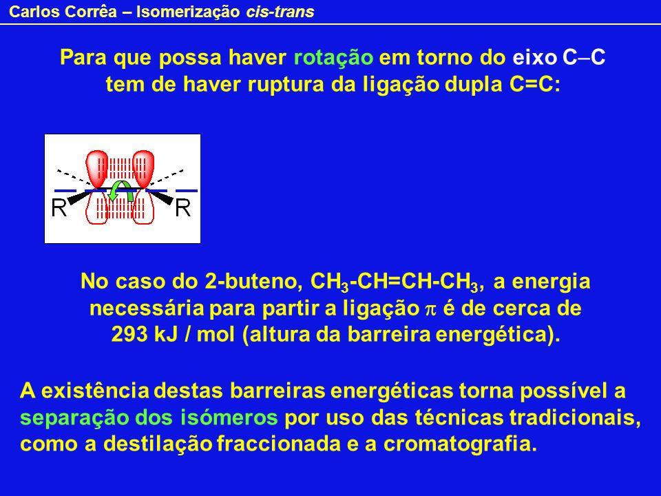 Carlos Corrêa – Isomerização cis-trans Para que possa haver rotação em torno do eixo C–C tem de haver ruptura da ligação dupla C=C: No caso do 2-buten