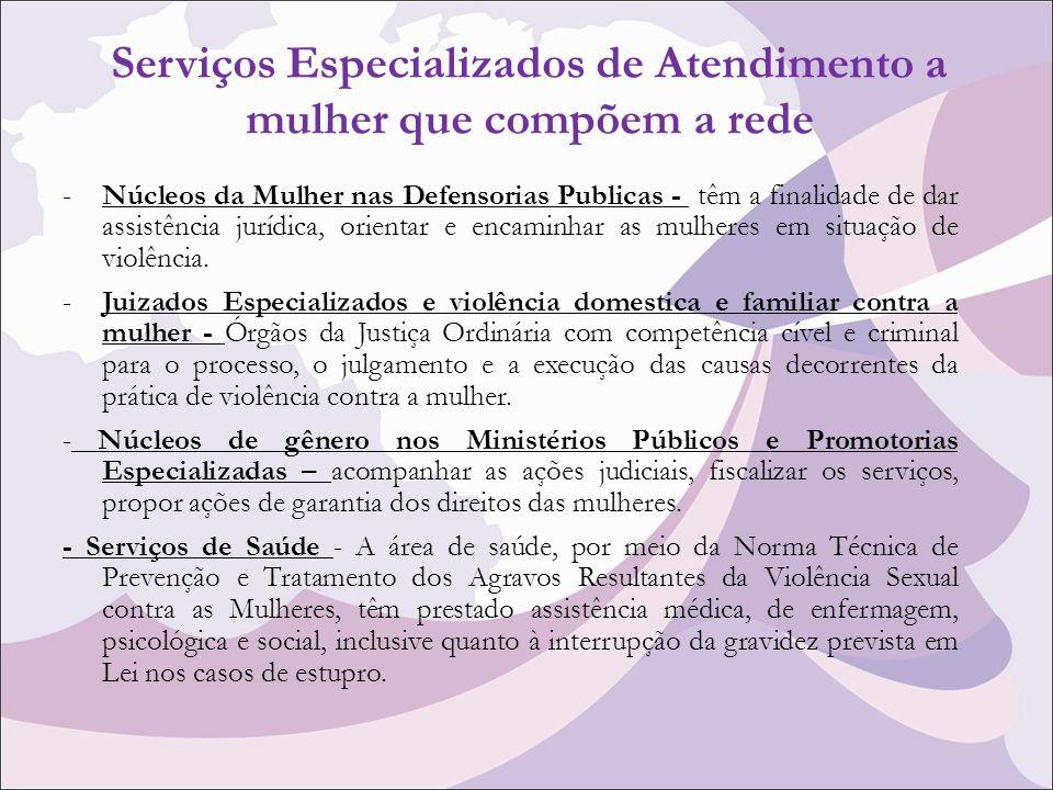 Serviços Especializados de Atendimento a mulher que compõem a rede -Núcleos da Mulher nas Defensorias Publicas - têm a finalidade de dar assistência jurídica, orientar e encaminhar as mulheres em situação de violência.