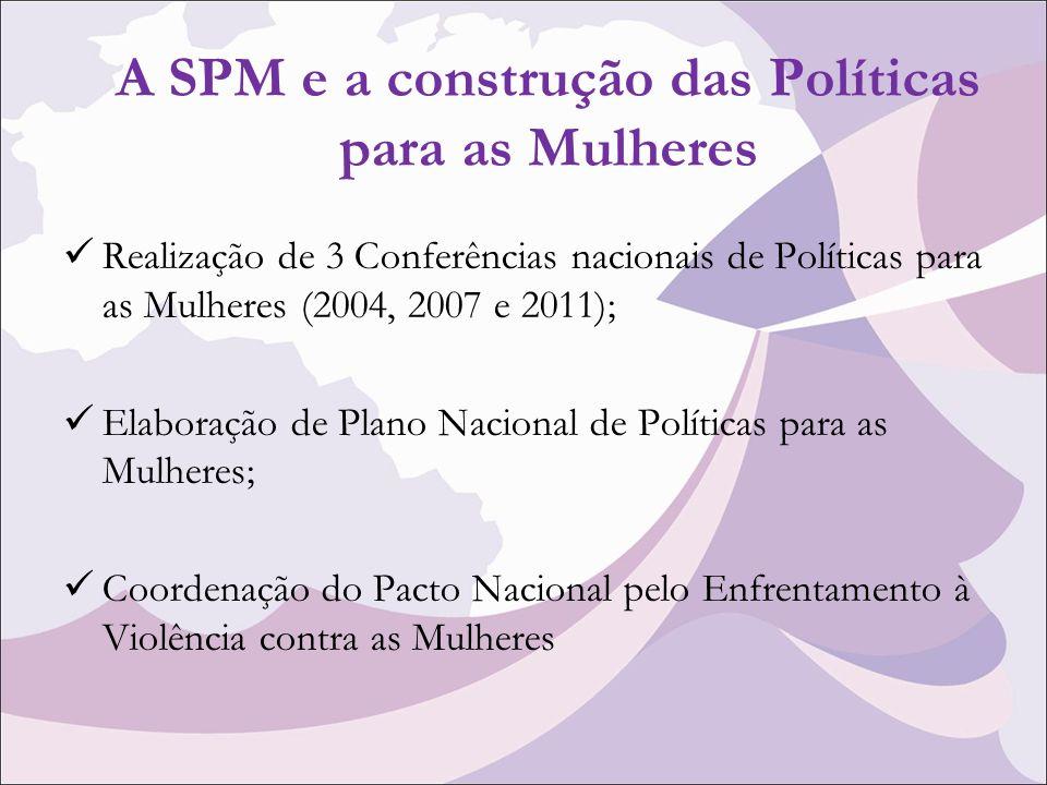 A SPM e a construção das Políticas para as Mulheres Realização de 3 Conferências nacionais de Políticas para as Mulheres (2004, 2007 e 2011); Elaboração de Plano Nacional de Políticas para as Mulheres; Coordenação do Pacto Nacional pelo Enfrentamento à Violência contra as Mulheres