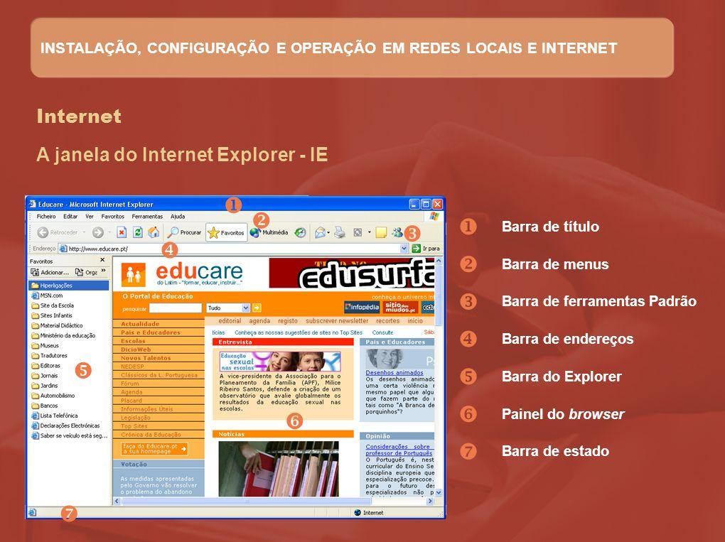 Internet A janela do Internet Explorer - IE Barra de título Barra de menus Barra de ferramentas Padrão Barra de endereços Barra do Explorer Painel do