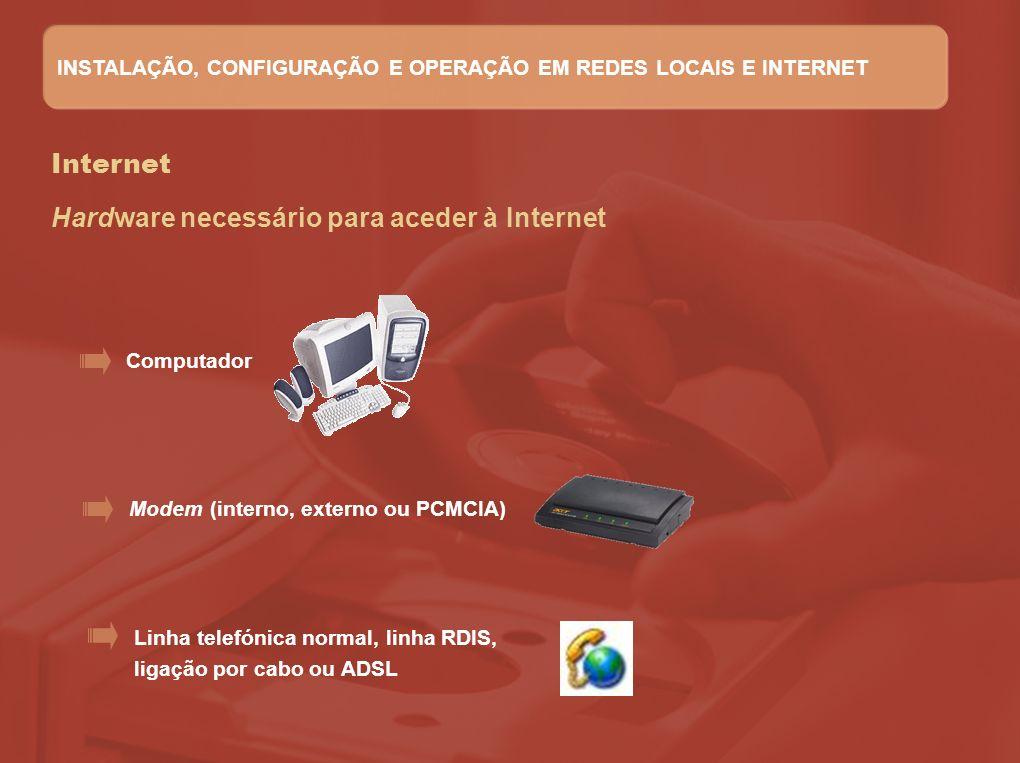Internet Computador Modem (interno, externo ou PCMCIA) Linha telefónica normal, linha RDIS, ligação por cabo ou ADSL Hardware necessário para aceder à