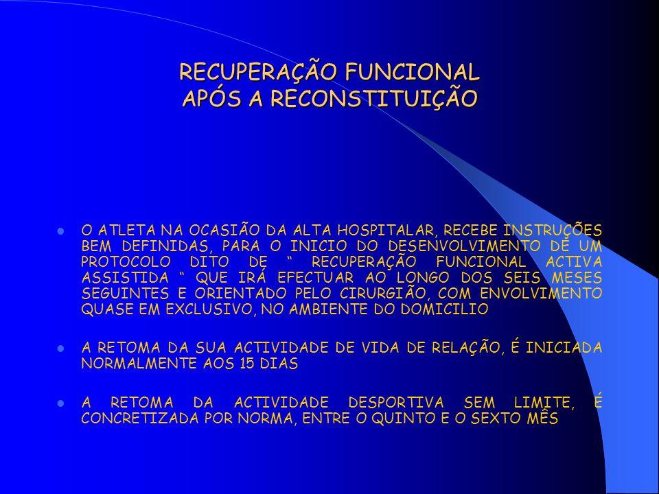 RECUPERAÇÃO FUNCIONAL APÓS A RECONSTITUIÇÃO O ATLETA NA OCASIÃO DA ALTA HOSPITALAR, RECEBE INSTRUÇÕES BEM DEFINIDAS, PARA O INICIO DO DESENVOLVIMENTO