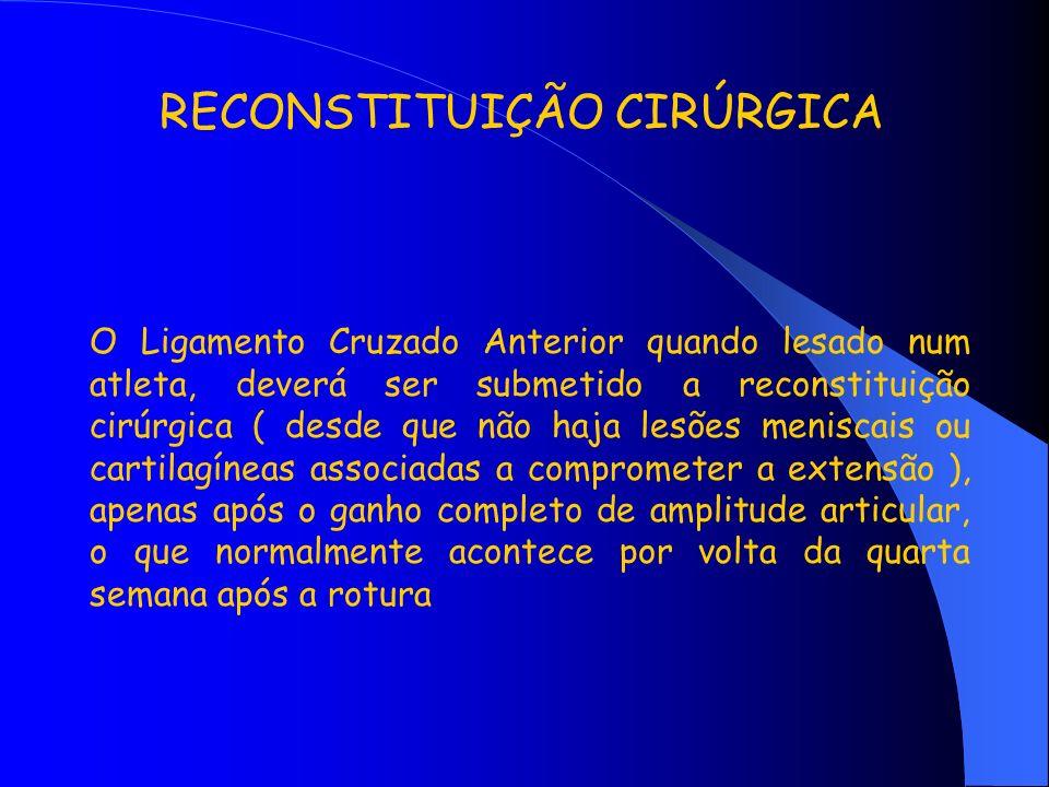RECONSTITUIÇÃO CIRÚRGICA O Ligamento Cruzado Anterior quando lesado num atleta, deverá ser submetido a reconstituição cirúrgica ( desde que não haja l