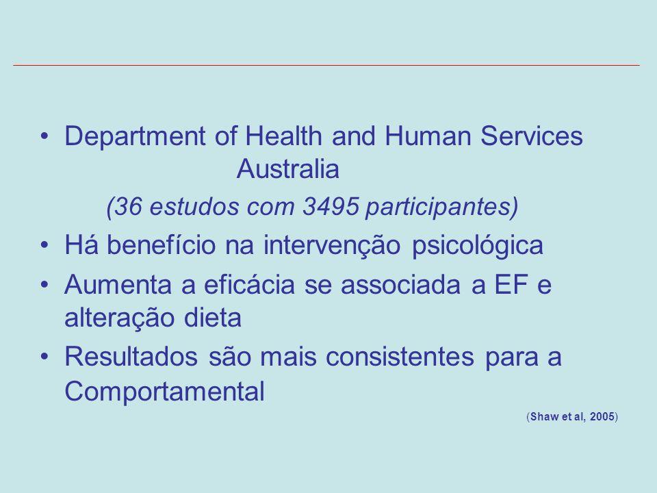 Department of Health and Human Services Australia (36 estudos com 3495 participantes) Há benefício na intervenção psicológica Aumenta a eficácia se as