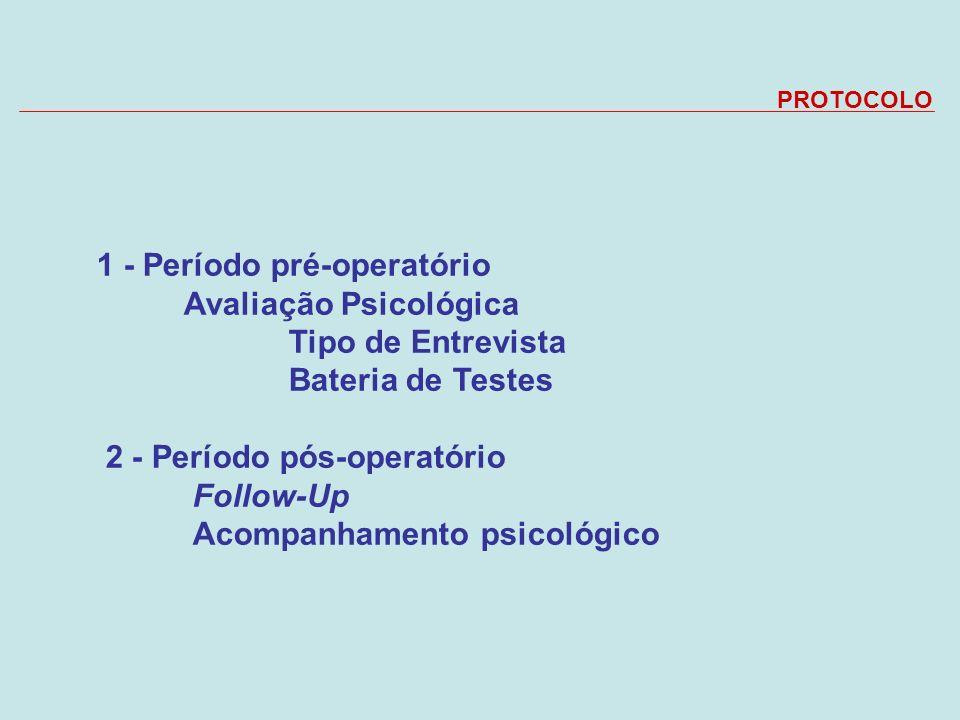 1 - Período pré-operatório Avaliação Psicológica Tipo de Entrevista Bateria de Testes 2 - Período pós-operatório Follow-Up Acompanhamento psicológico