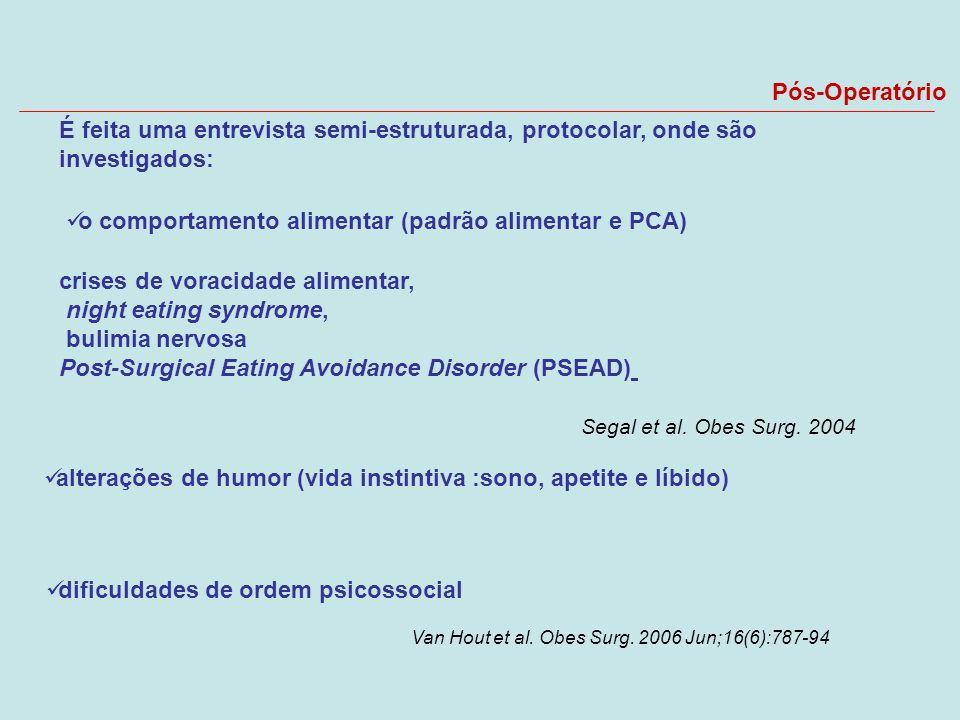 É feita uma entrevista semi-estruturada, protocolar, onde são investigados: dificuldades de ordem psicossocial Segal et al. Obes Surg. 2004 o comporta