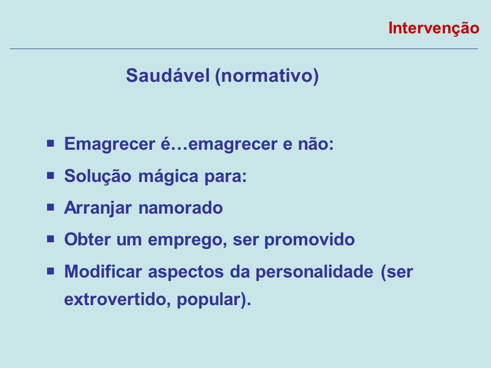 Emagrecer é…emagrecer e não: Solução mágica para: Arranjar namorado Obter um emprego, ser promovido Modificar aspectos da personalidade (ser extrovert