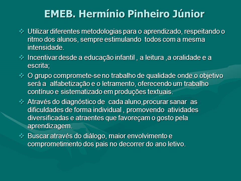 EMEB. Hermínio Pinheiro Júnior Utilizar diferentes metodologias para o aprendizado, respeitando o ritmo dos alunos, sempre estimulando todos com a mes