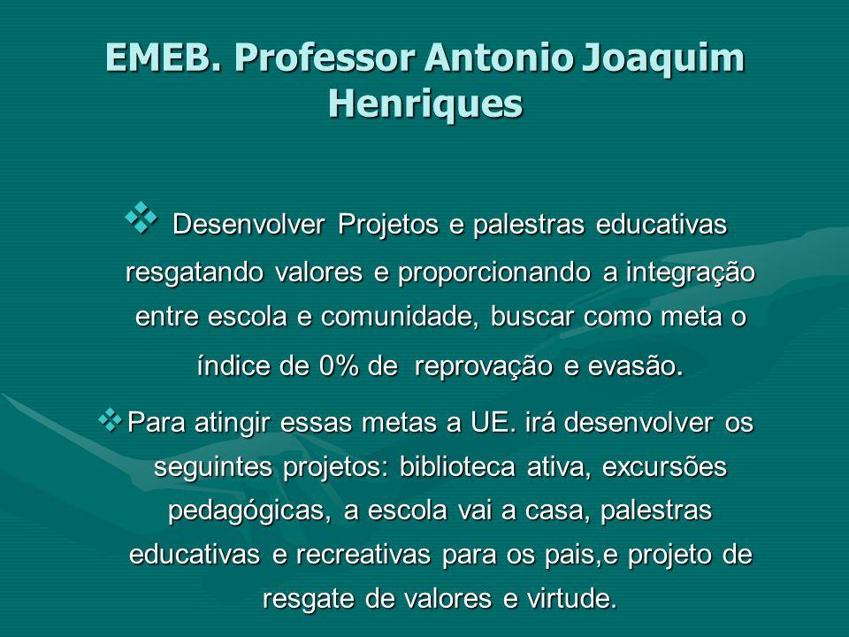 EMEB. Professor Antonio Joaquim Henriques Desenvolver Projetos e palestras educativas resgatando valores e proporcionando a integração entre escola e