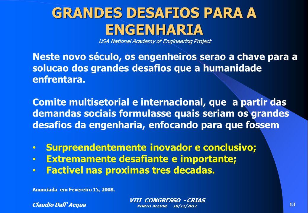 Claudio Dall' Acqua VIII CONGRESSO - CRIAS PORTO ALEGRE - 18/11/2011 13 GRANDES DESAFIOS PARA A ENGENHARIA GRANDES DESAFIOS PARA A ENGENHARIA USA Nati