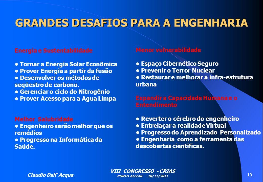 Claudio Dall' Acqua VIII CONGRESSO - CRIAS PORTO ALEGRE - 18/11/2011 15 GRANDES DESAFIOS PARA A ENGENHARIA Energia e Sustentabilidade Tornar a Energia