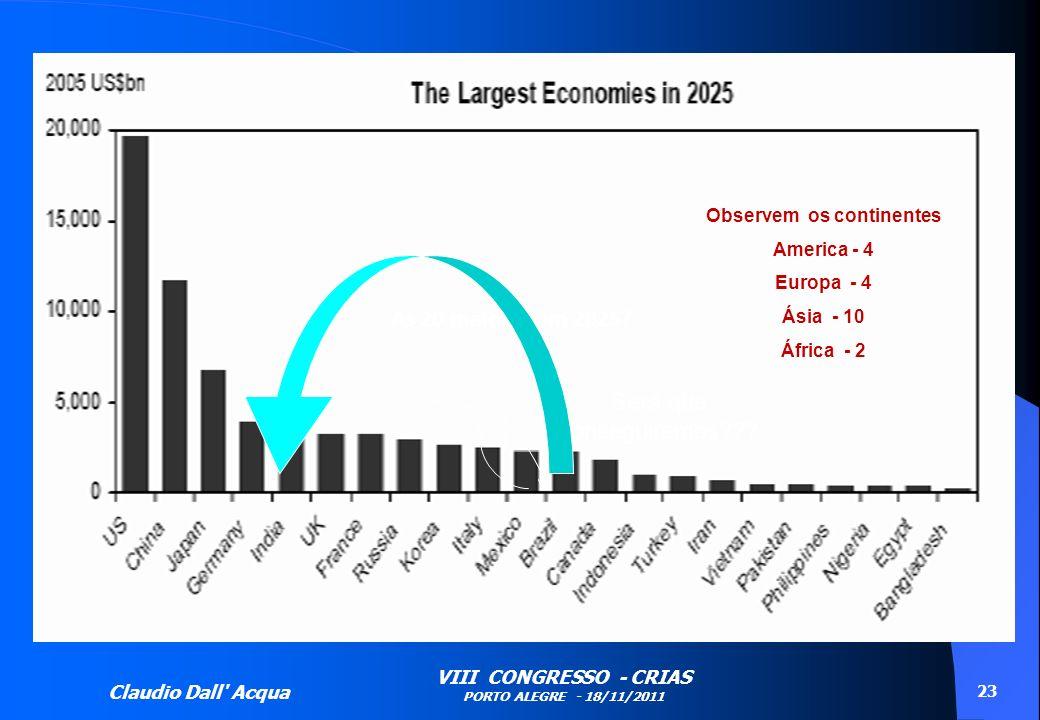 Claudio Dall' Acqua VIII CONGRESSO - CRIAS PORTO ALEGRE - 18/11/2011 23 As 20 maiores em 2025? Será que conseguiremos??? Observem os continentes Ameri