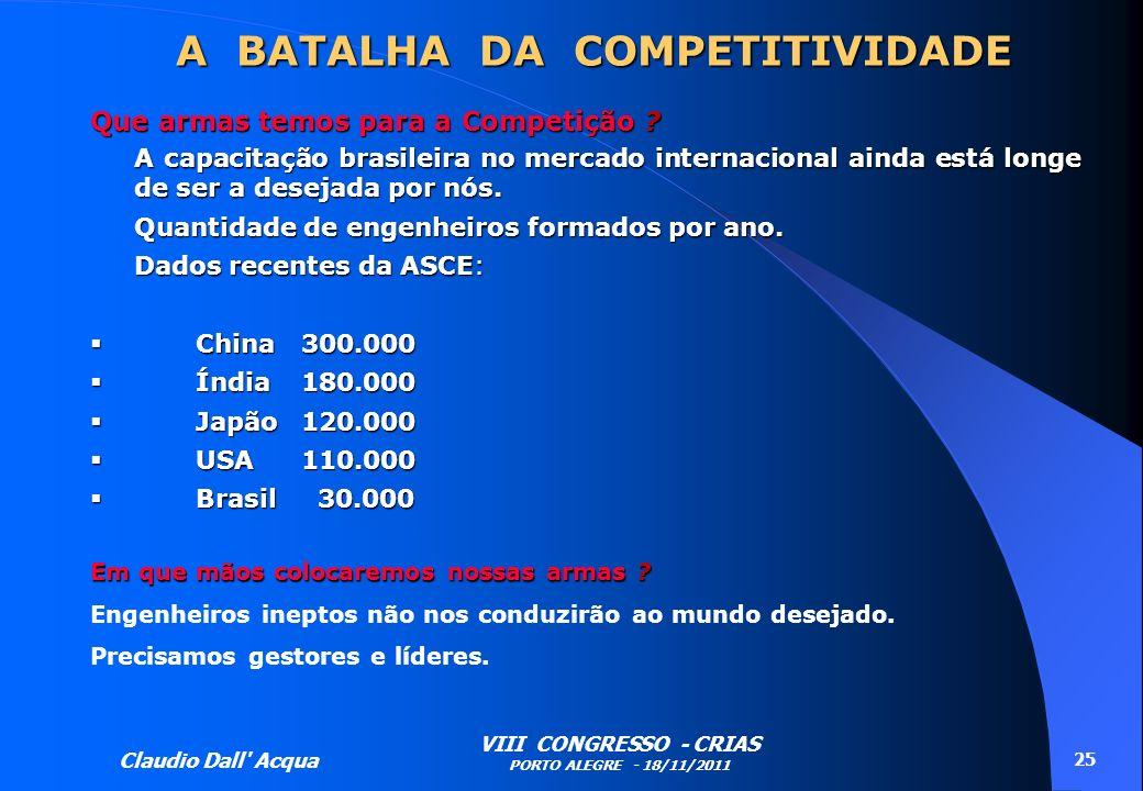 Claudio Dall' Acqua VIII CONGRESSO - CRIAS PORTO ALEGRE - 18/11/2011 25 Que armas temos para a Competição ? A capacitação brasileira no mercado intern