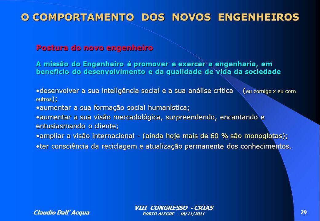 Claudio Dall' Acqua VIII CONGRESSO - CRIAS PORTO ALEGRE - 18/11/2011 29 O COMPORTAMENTO DOS NOVOS ENGENHEIROS Postura do novo engenheiro A missão do E