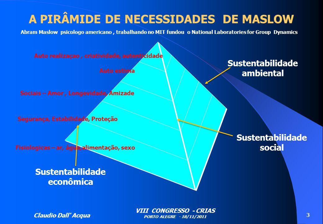 Claudio Dall' Acqua VIII CONGRESSO - CRIAS PORTO ALEGRE - 18/11/2011 3 A PIRÂMIDE DE NECESSIDADES DE MASLOW Abram Maslow psicologo americano, trabalha