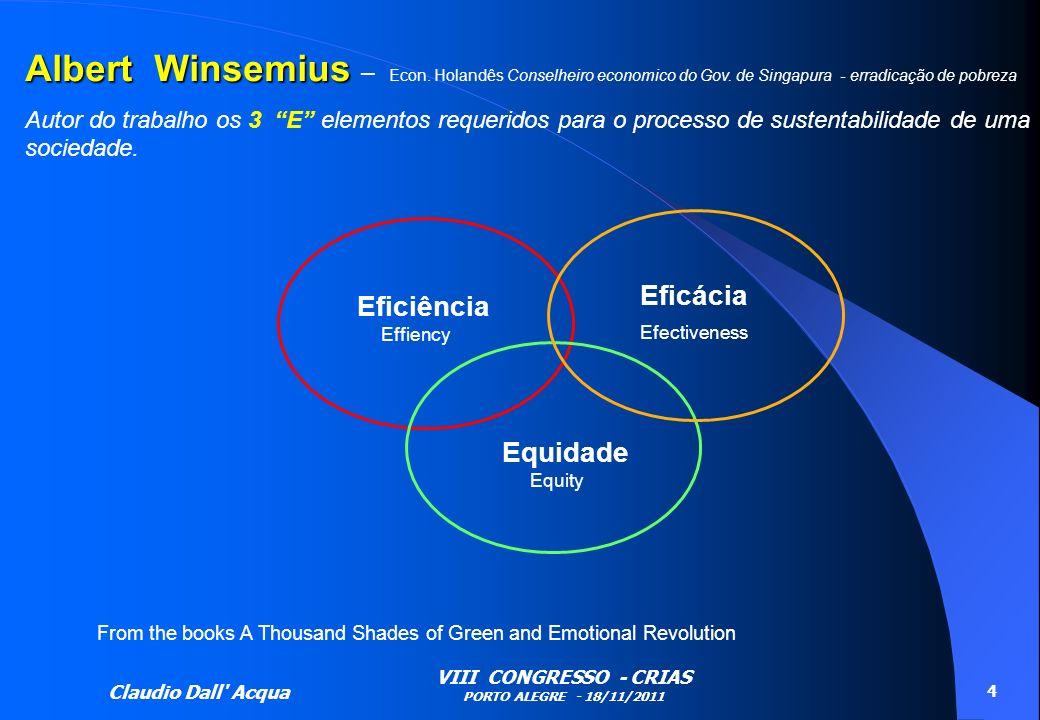 Claudio Dall Acqua VIII CONGRESSO - CRIAS PORTO ALEGRE - 18/11/2011 5 WARREN FLINT - relacionou os estudos de Maslow e Winsemius e apresentou os 5 requisitos básicos para o desenvolvimento sustentáveL (5 Es).