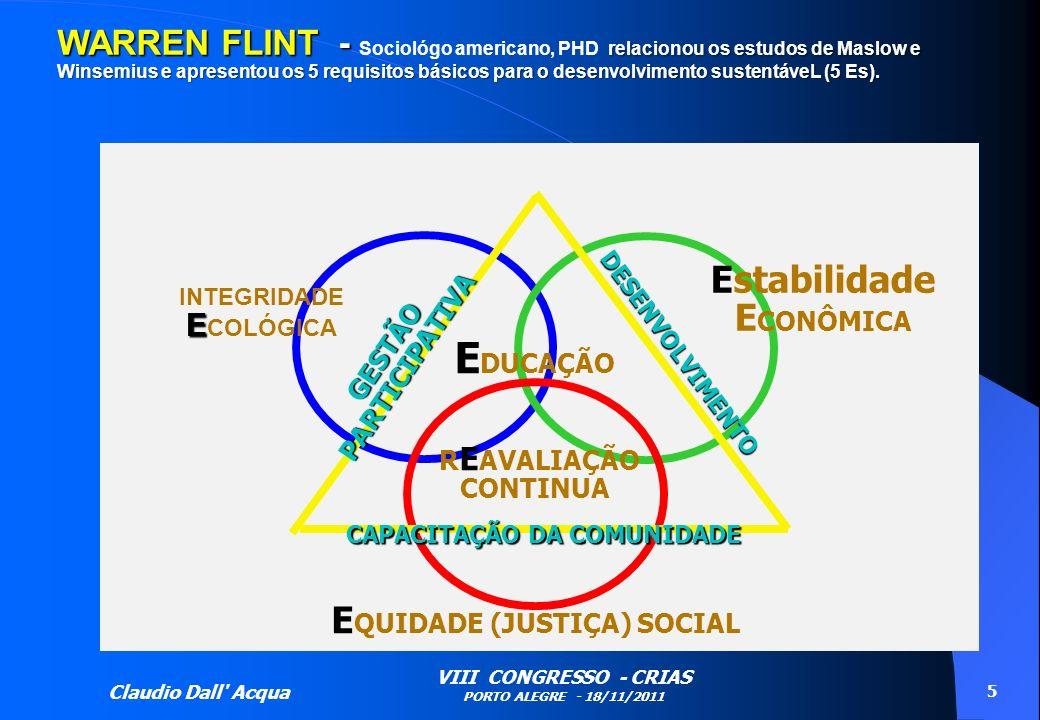 Claudio Dall' Acqua VIII CONGRESSO - CRIAS PORTO ALEGRE - 18/11/2011 5 WARREN FLINT - relacionou os estudos de Maslow e Winsemius e apresentou os 5 re