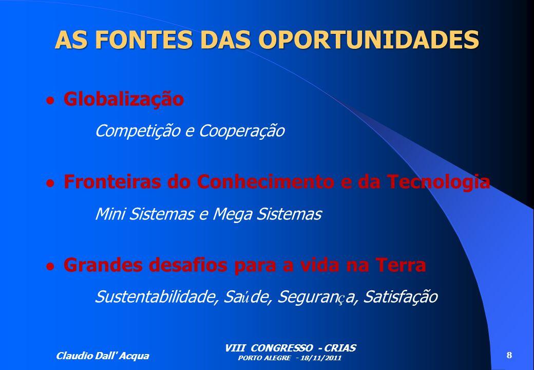 Claudio Dall' Acqua VIII CONGRESSO - CRIAS PORTO ALEGRE - 18/11/2011 8 AS FONTES DAS OPORTUNIDADES Globalização Competição e Cooperação Fronteiras do
